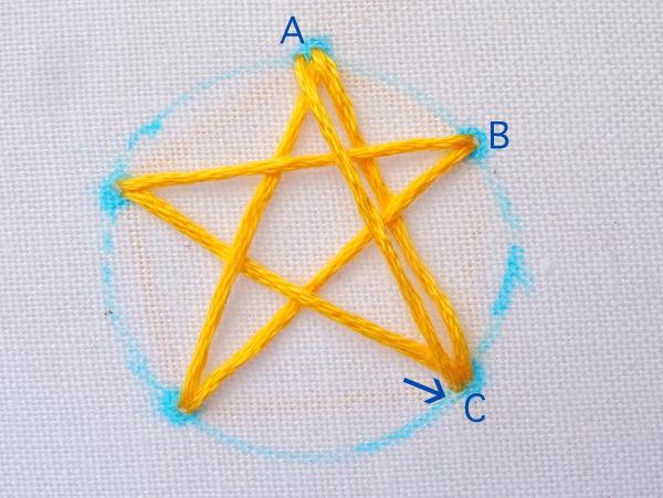 Star Stitch Tutorial ~ WanderingThreadsEmbroidery.com